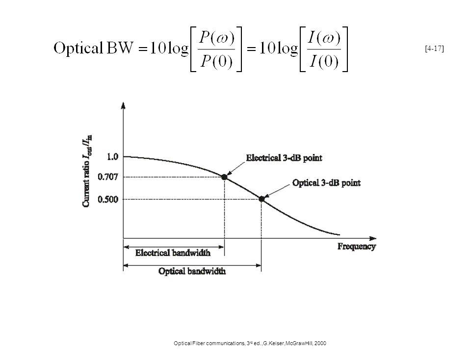 [4-17] Optical Fiber communications, 3rd ed.,G.Keiser,McGrawHill, 2000